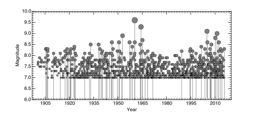 Scientific Visualization — Chengping Chai's Homepage 0 1 7